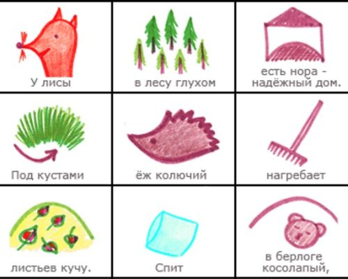 Мнемотаблицы для развития речи детей дошкольного возраста
