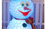 Снеговик своими руками: мастер-классы, поделки в садик и школу