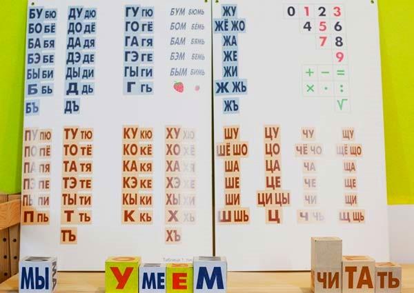 Таблица слогов Зайцева
