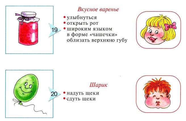 Упражнения Варенье и Шарик