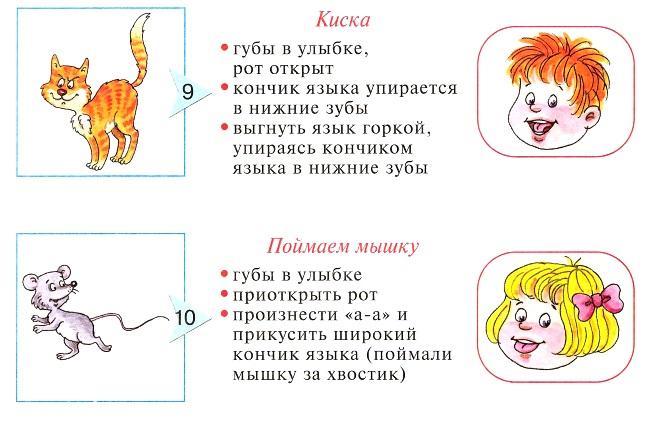 Упражнение Киска и Поймай мышку