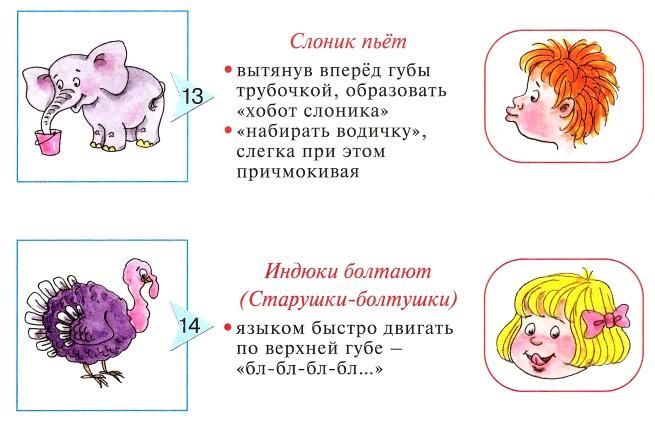 Упражнения Слоник и Индюки