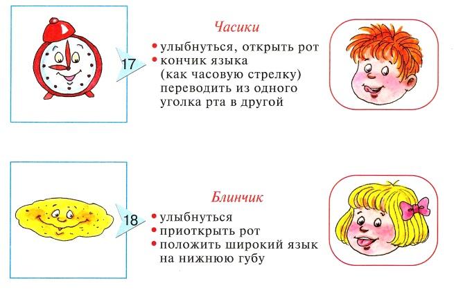 Упражнения Часики и Блинчик