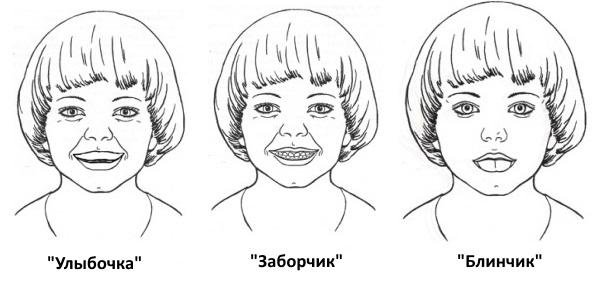 Упражнения улыбочка заборчик блинчик