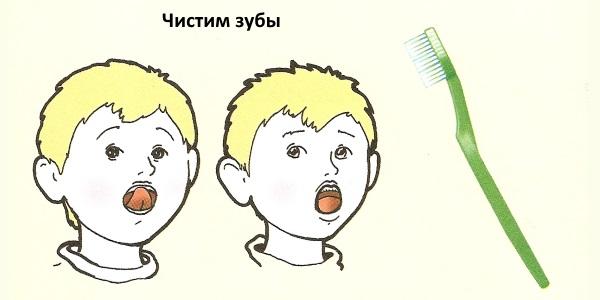 Упражнение Чистим зубы