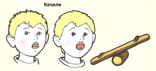 Упражнение Качели