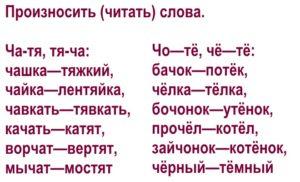 Дифференциация звуков [ч]-[т] в словах