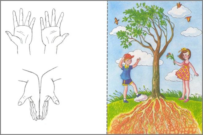 Упражнение деревья