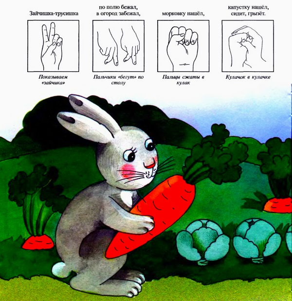 Зайчишка-трусишка