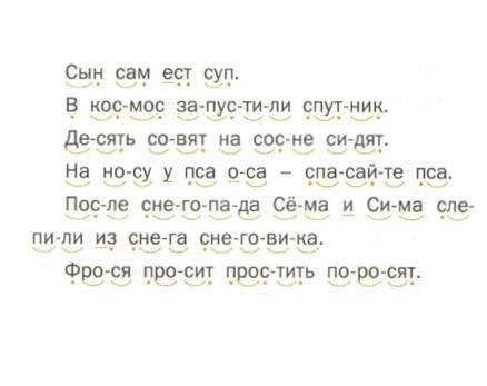 Текст по слогам 2