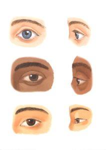 Глаза вид с боку