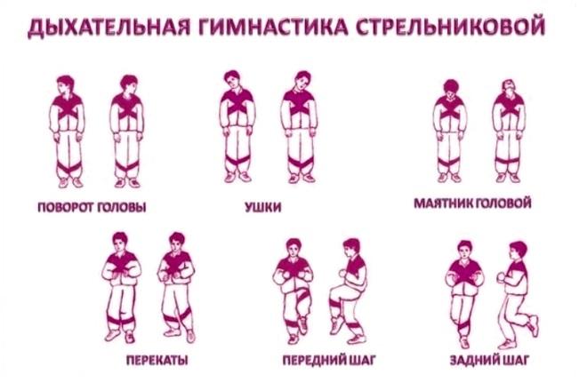 Комплекс упражнений Стрельниковой
