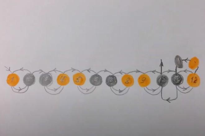 Схема плетения второго ряда