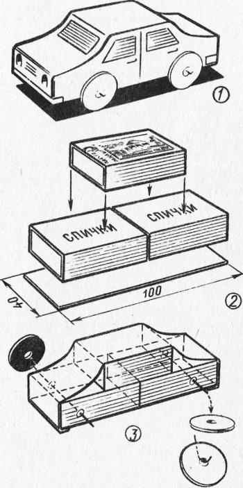 Схема поделки машины