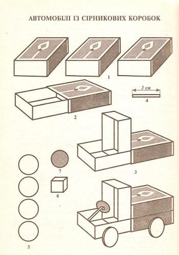 Схема машинки из коробков