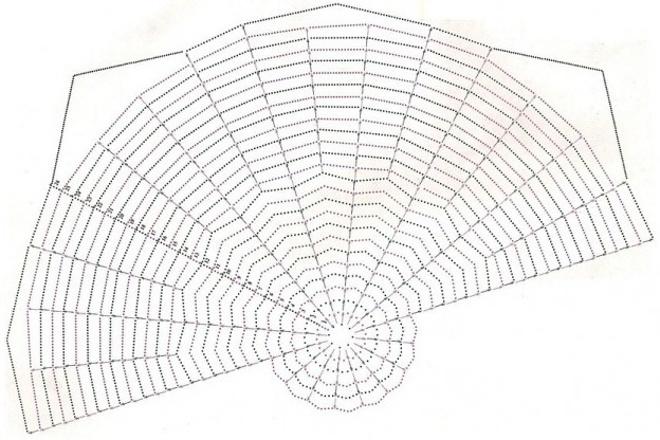 Схема паутины