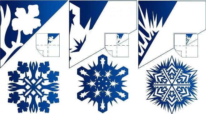 Схема изготовления снежинки