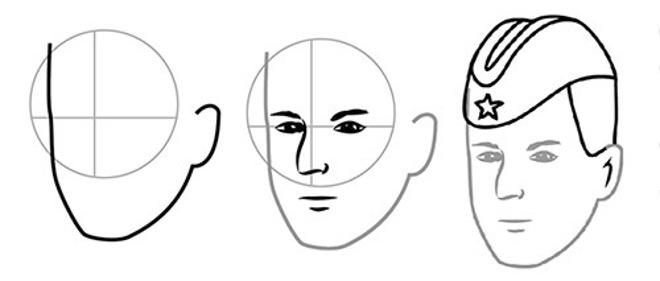 Контуры лица солдата