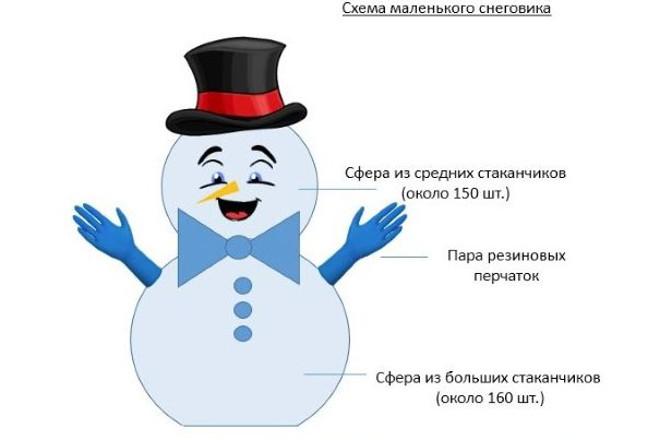 Схема поделки Снеговик