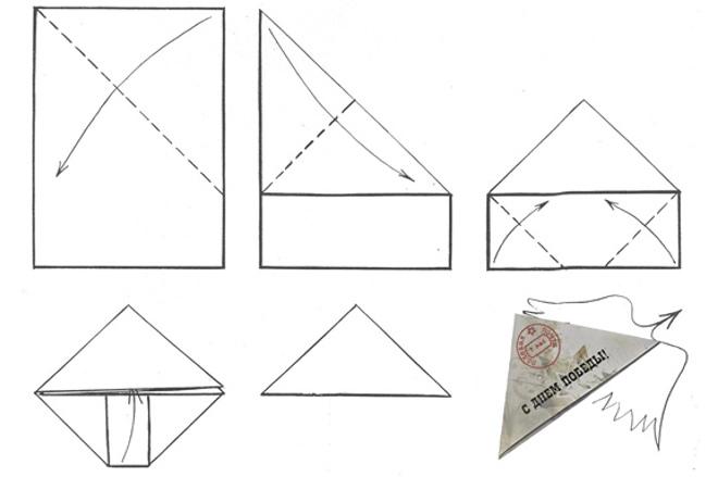 Схема изготовления открытки