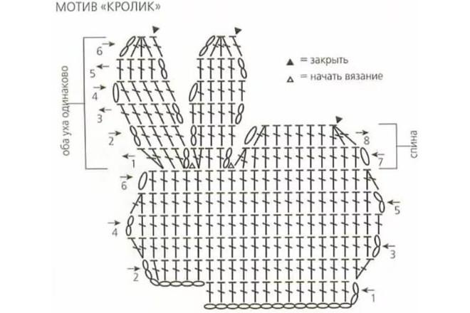 Схема вязания кролика