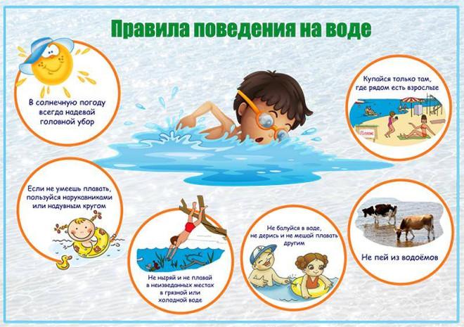 Памятка безопасности в воде