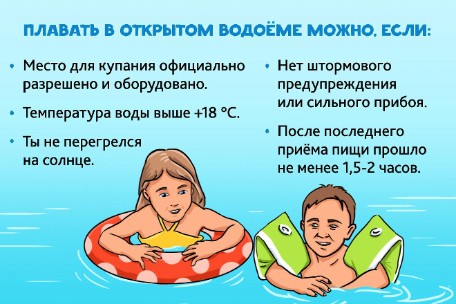 Правила поведения в открытом водоеме