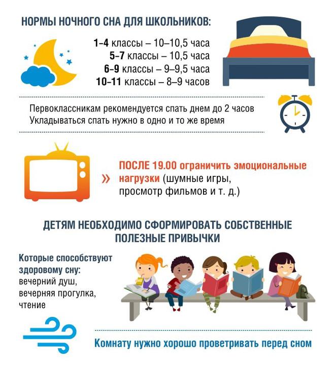 Режим дня для детей