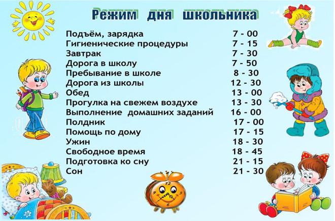 Расписание дня школьника
