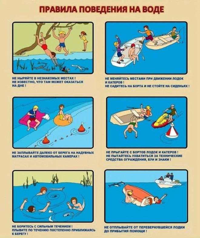 Плакат правила на воде - 2