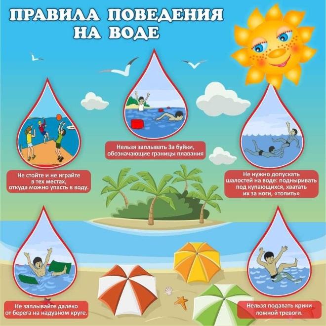 Плакат правила на воде - 3