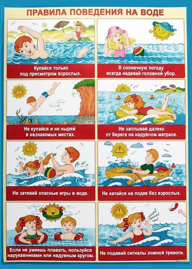 Плакат правила на воде - 1
